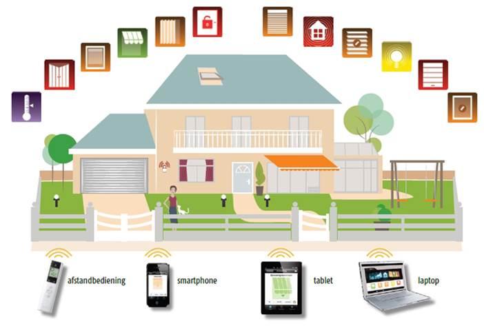 Instalar domotica en casa good domotica en casa control d - Domotica en casa ...